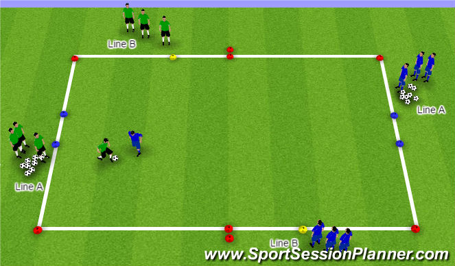 Football/Soccer Session Plan Drill (Colour): Activity 2: 2v2 Flying Changes (Attacking Principles)