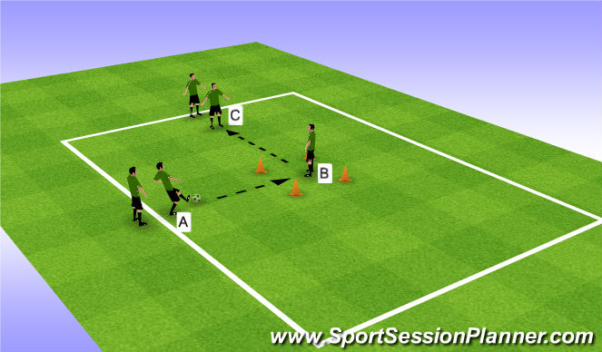 Football/Soccer Session Plan Drill (Colour): Technical Passing Warm-Up
