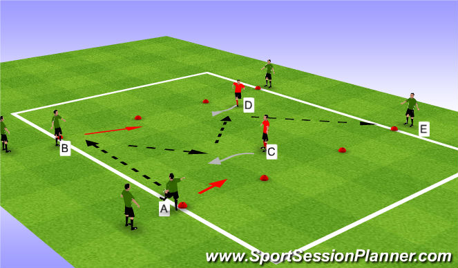 Football/Soccer Session Plan Drill (Colour): Combination Pattern