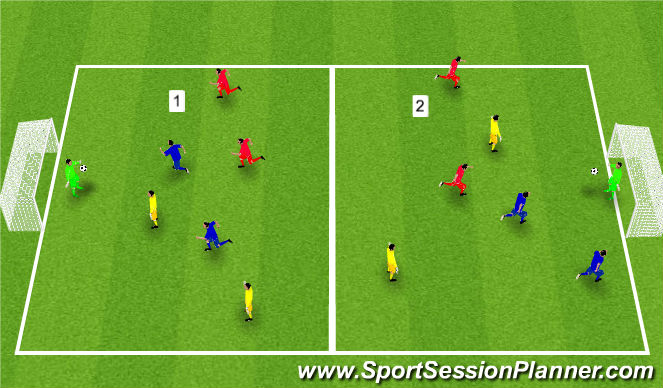 Football/Soccer Session Plan Drill (Colour): Screen 2 - Arrival Activity