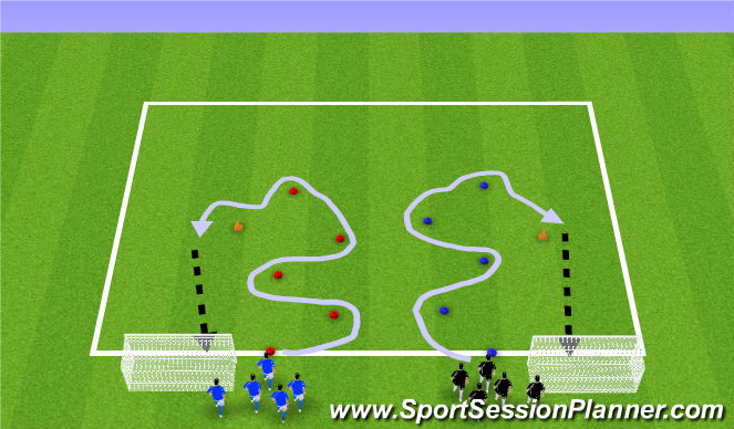 Football/Soccer Session Plan Drill (Colour): 4. Dribbling + Shooting