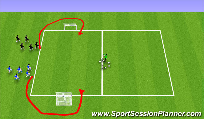 Football/Soccer Session Plan Drill (Colour): Transition Game