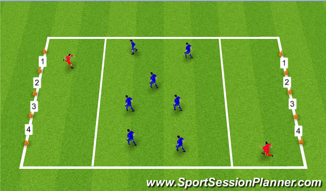 Football/Soccer Session Plan Drill (Colour): Shooting Technical Practice