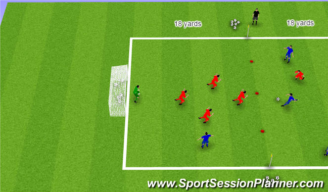 Football/Soccer Session Plan Drill (Colour): Long shots & combination play