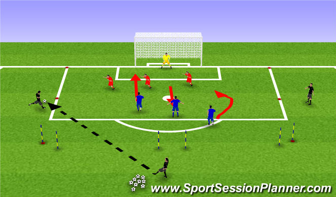 Football/Soccer Session Plan Drill (Colour): Combination play in and around box