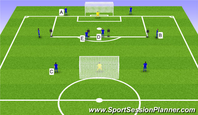 Football/Soccer Session Plan Drill (Colour): Four ways to finish