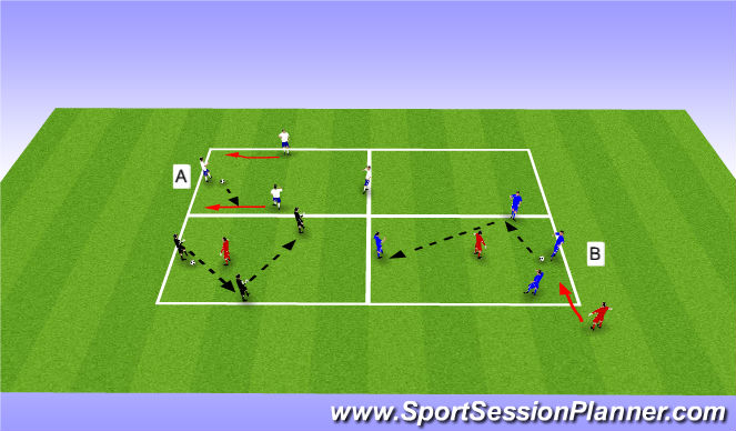 Football/Soccer Session Plan Drill (Colour): 4v1+1 -> 3v1+1