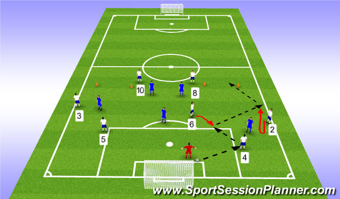 Football/Soccer Session Plan Drill (Colour): 8v5 1/3 field SSG