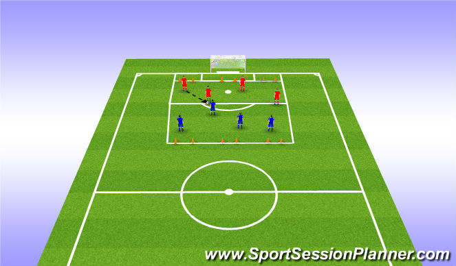 Football/Soccer Session Plan Drill (Colour): Conditioned Game