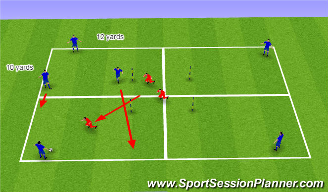Football/Soccer Session Plan Drill (Colour): Quick passing and moving