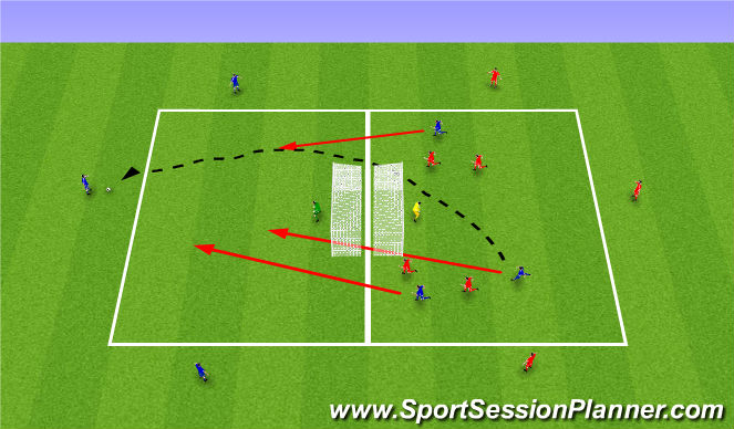 Football/Soccer Session Plan Drill (Colour): Possession, transition, finish
