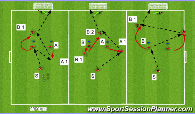 Football/Soccer Session Plan Drill (Colour): Finishing combinations
