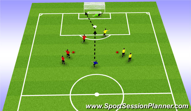 Football/Soccer Session Plan Drill (Colour): Finishing balls played into area ahead of attacker