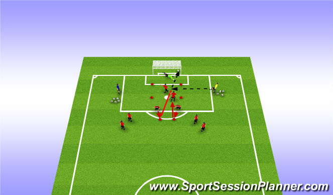 Football/Soccer Session Plan Drill (Colour): Finishing ball Played Across the box