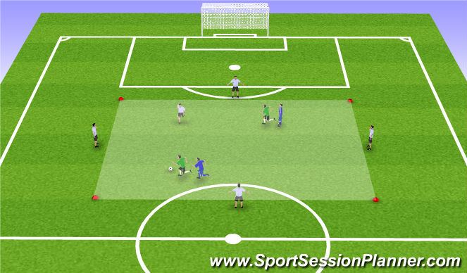 Football/Soccer Session Plan Drill (Colour): Activity 1: Katie's Simplified Chaos 2v2+5