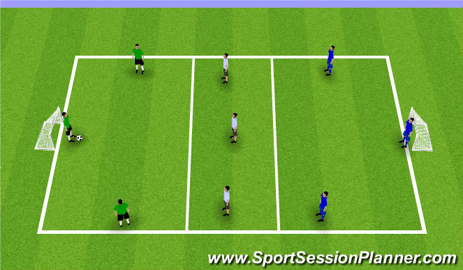 Football/Soccer Session Plan Drill (Colour): Activity 2: Johannes' Over The River