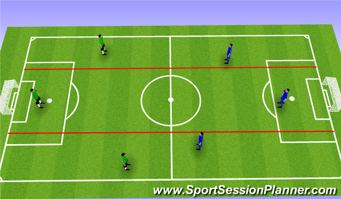 Football/Soccer Session Plan Drill (Colour): Activity 2: 3v3 (w/ Wide Channels)