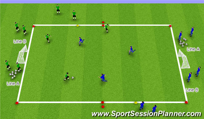 Football/Soccer Session Plan Drill (Colour): Activity 3: 3v3 Flying Changes (Attacking Principles)