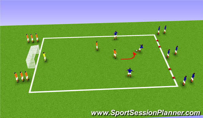 Football/Soccer Session Plan Drill (Colour): 3v2 Pressure Cover