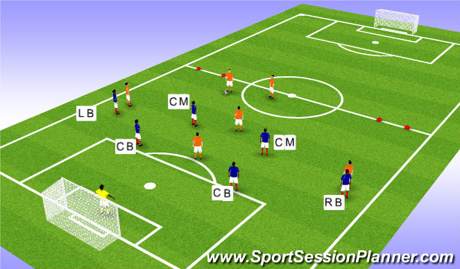 Football/Soccer Session Plan Drill (Colour): 6v6 + GK