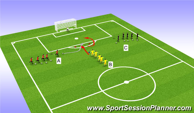 Football/Soccer Session Plan Drill (Colour): 1vs1 to goal