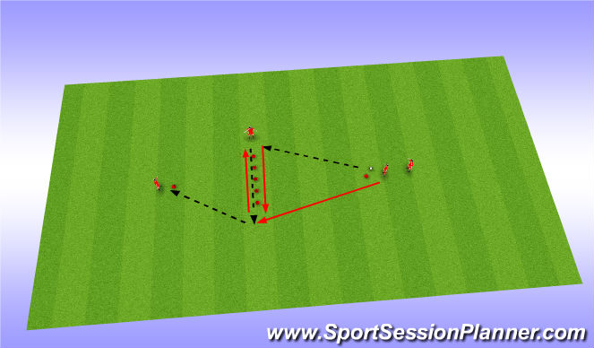 Football/Soccer Session Plan Drill (Colour): Pass Pattern Drill
