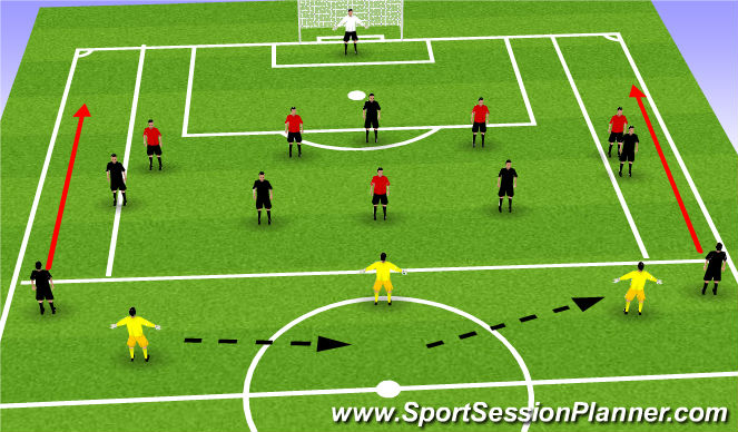 Football/Soccer Session Plan Drill (Colour): creating opportuniteies in finl 3rd