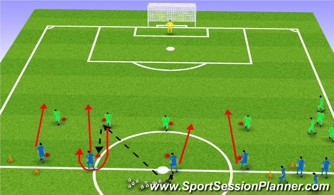 Football/Soccer Session Plan Drill (Colour): Stage 1b