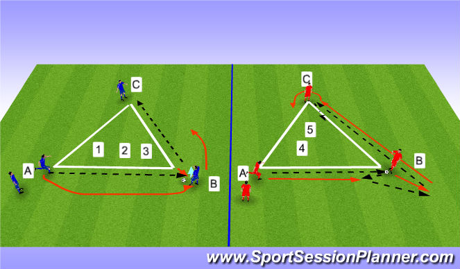 Football/Soccer Session Plan Drill (Colour): Triangle Passing Sequence Sequence