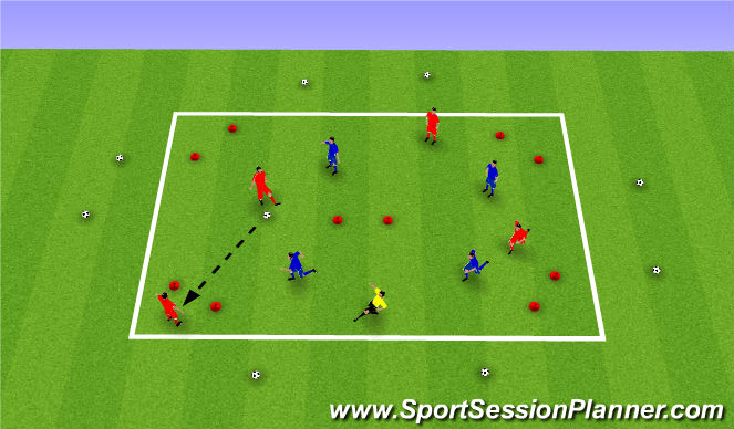 Football/Soccer Session Plan Drill (Colour): 4v4+1 to 5 goals