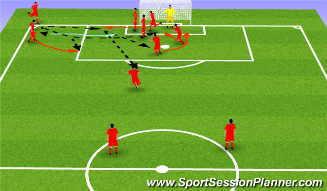 Football/Soccer Session Plan Drill (Colour): Set Piece - Attacking Corner