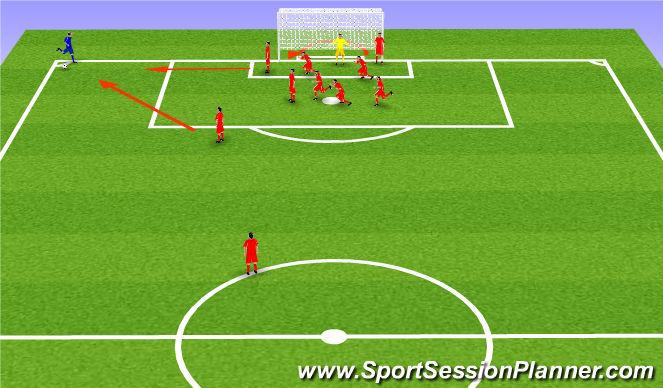 Football/Soccer Session Plan Drill (Colour): Set Piece - Defending Corner