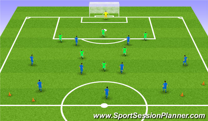 Football/Soccer Session Plan Drill (Colour): Stage 3 - Learning