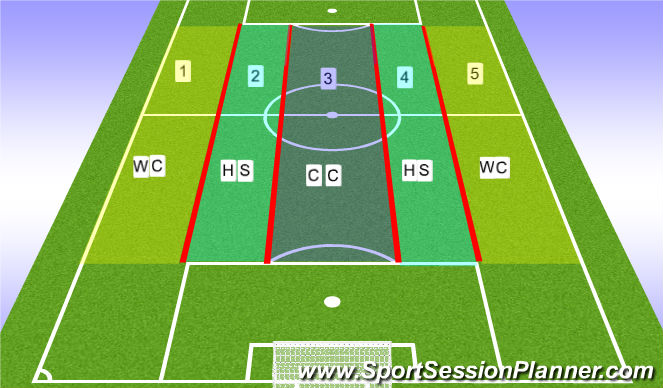 Football/Soccer Session Plan Drill (Colour): Field Diagram