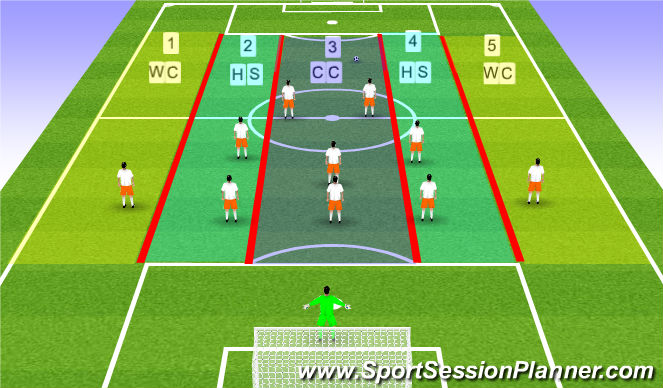 Football/Soccer Session Plan Drill (Colour): Diagram w/ Team shape