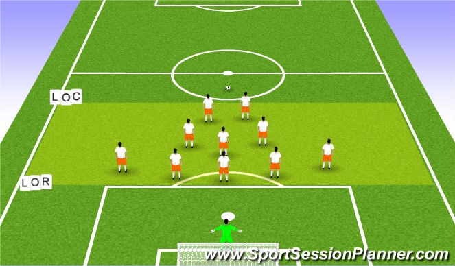 Football/Soccer Session Plan Drill (Colour): Low Block