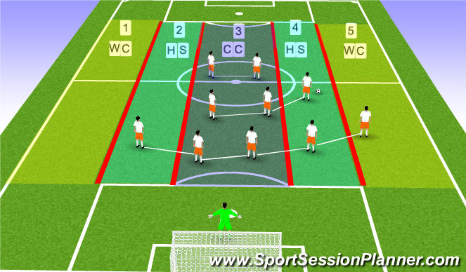 Football/Soccer Session Plan Drill (Colour): Horizontal Comp HS