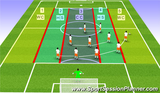 Football/Soccer Session Plan Drill (Colour): Horizontal Comp WC