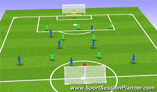 Football/Soccer Session Plan Drill (Colour): Stage 4 - Implementation