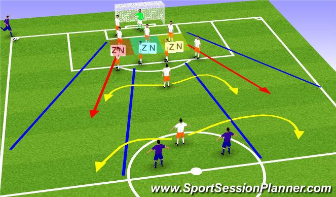 Football/Soccer Session Plan Drill (Colour): Def Corner