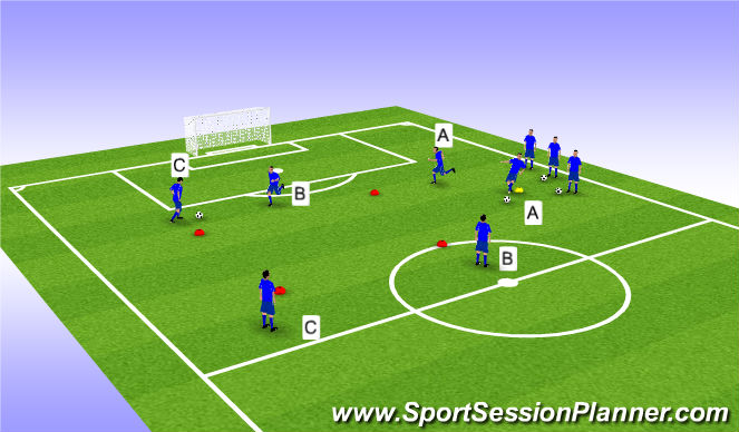 Football/Soccer Session Plan Drill (Colour): Warm up (20 minutes)
