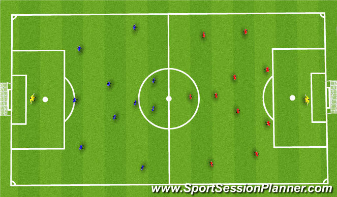 Football/Soccer Session Plan Drill (Colour): 11v11 Situational