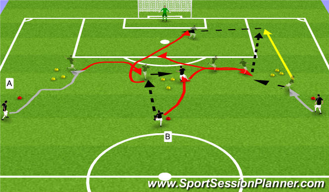 Football/Soccer Session Plan Drill (Colour): Shoot pass and cross