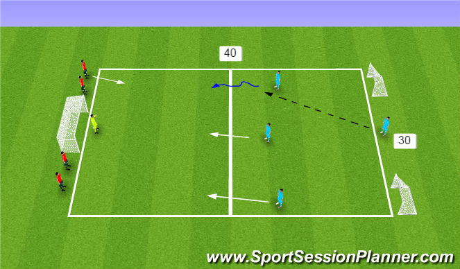 Football/Soccer Session Plan Drill (Colour): Attacking levels