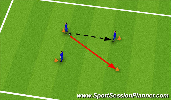 Football/Soccer Session Plan Drill (Colour): Pass and Move triangle
