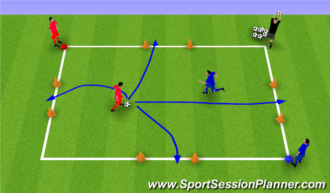 Football/Soccer Session Plan Drill (Colour): 4 gates - turning/1v1