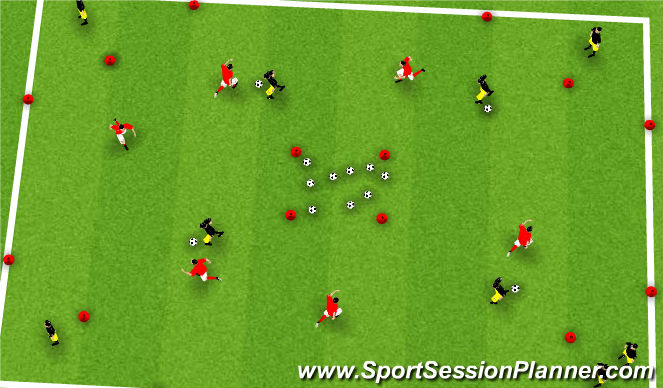 Football/Soccer Session Plan Drill (Colour): 1 v 1 Chaos