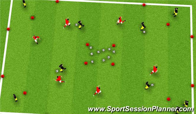 Football/Soccer Session Plan Drill (Colour): 1 v 1 Chaos