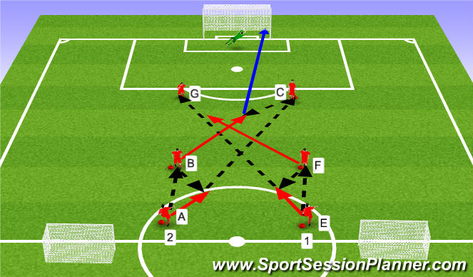 Football/Soccer Session Plan Drill (Colour): Tækniþjalfun: