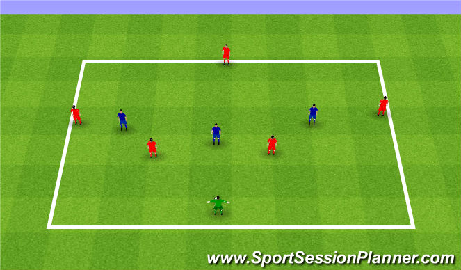 Football/Soccer Session Plan Drill (Colour): Rondo 6v3 GK + Defenders and CM. Dziadek 6v3 Br + Obrońcy i ŚP.